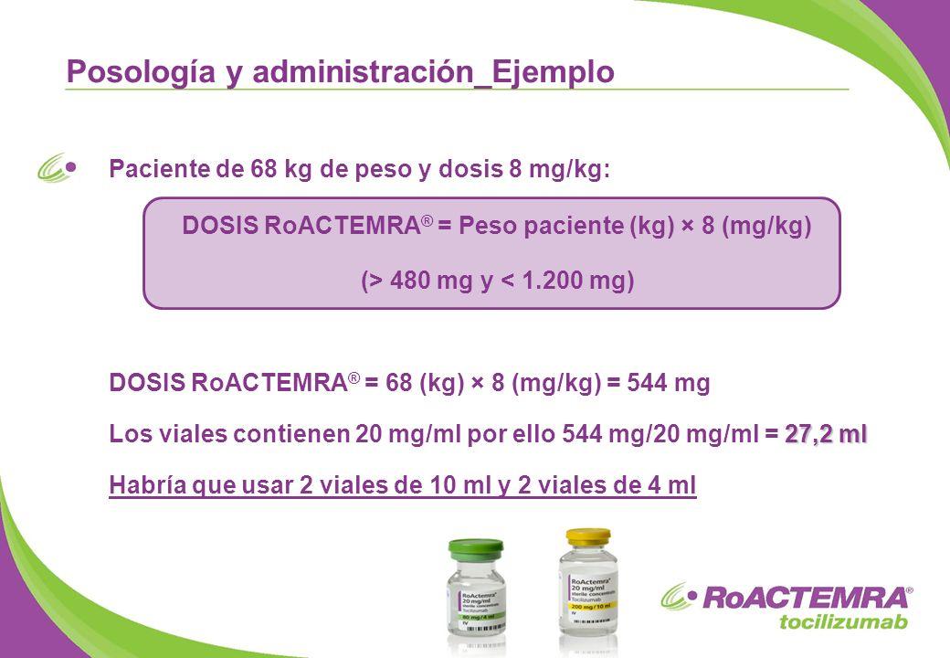 Posología y administración_Ejemplo