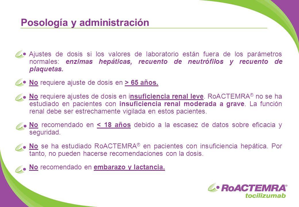 Posología y administración