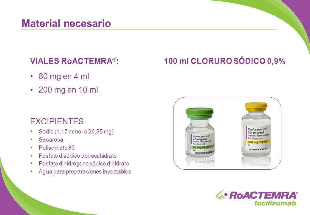 Material necesario VIALES RoACTEMRA®: 100 ml CLORURO SÓDICO 0,9%