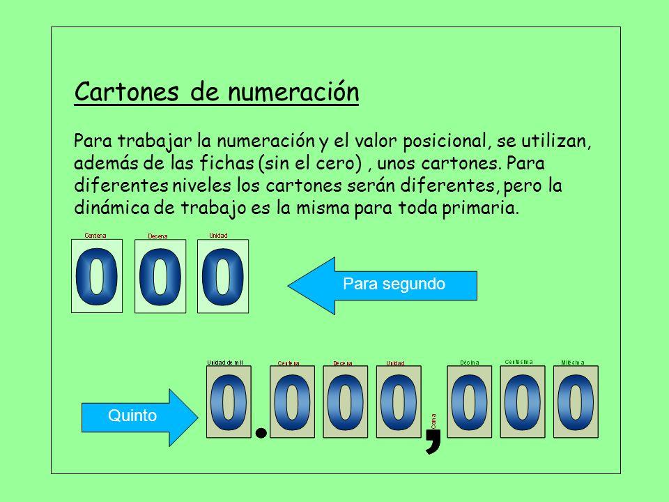 Cartones de numeración