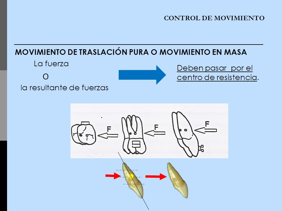 MOVIMIENTO DE TRASLACIÓN PURA O MOVIMIENTO EN MASA La fuerza