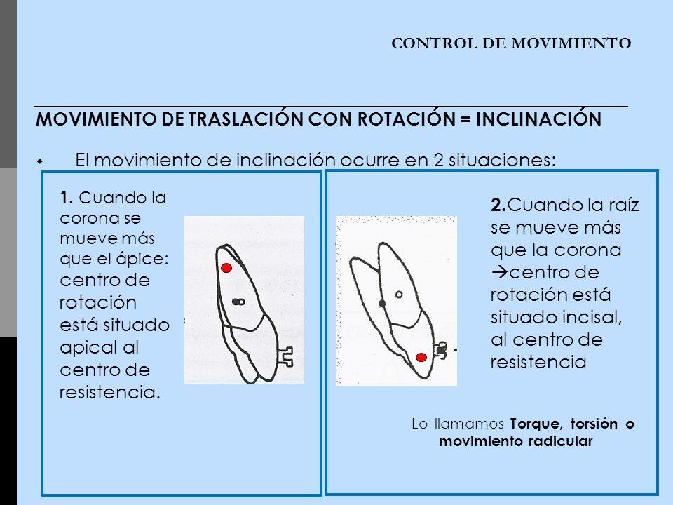 . - MOVIMIENTO DE TRASLACIÓN CON ROTACIÓN = INCLINACIÓN