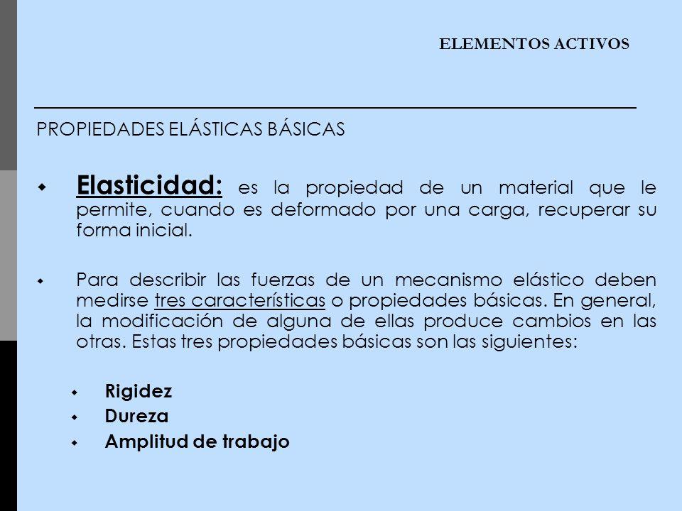 ELEMENTOS ACTIVOS PROPIEDADES ELÁSTICAS BÁSICAS.