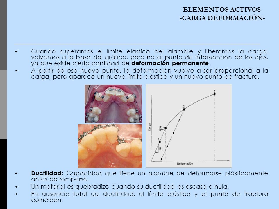 ELEMENTOS ACTIVOS -CARGA DEFORMACIÓN-