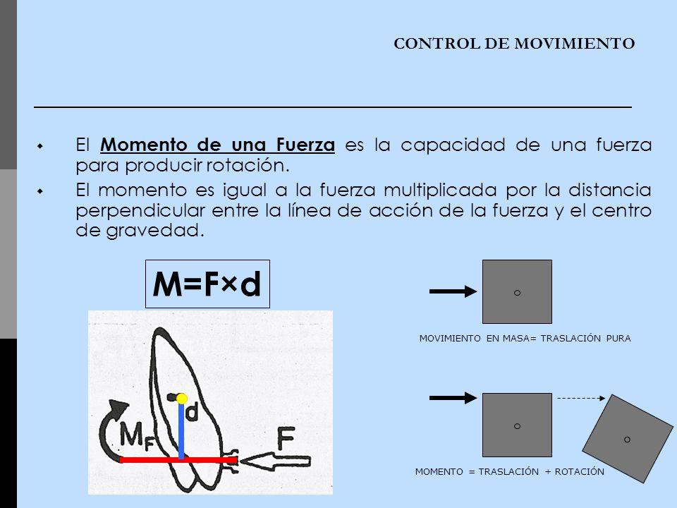 CONTROL DE MOVIMIENTO El Momento de una Fuerza es la capacidad de una fuerza para producir rotación.