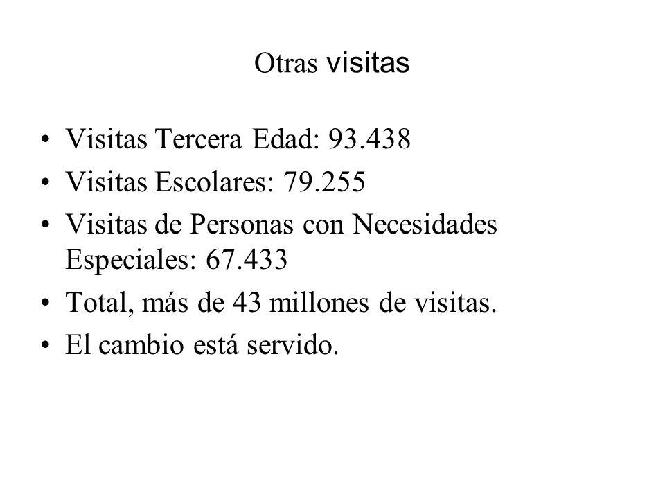 Otras visitas Visitas Tercera Edad: 93.438. Visitas Escolares: 79.255. Visitas de Personas con Necesidades Especiales: 67.433.
