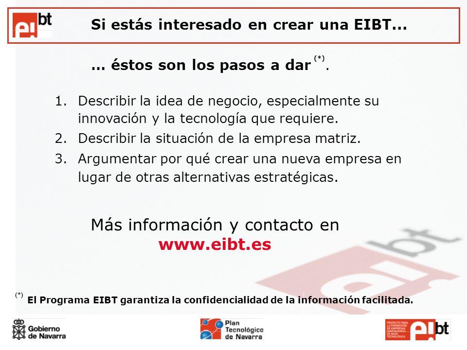 Más información y contacto en