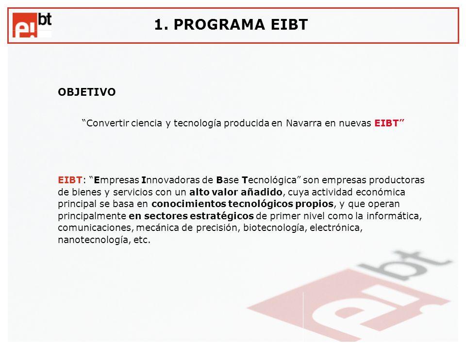 Convertir ciencia y tecnología producida en Navarra en nuevas EIBT
