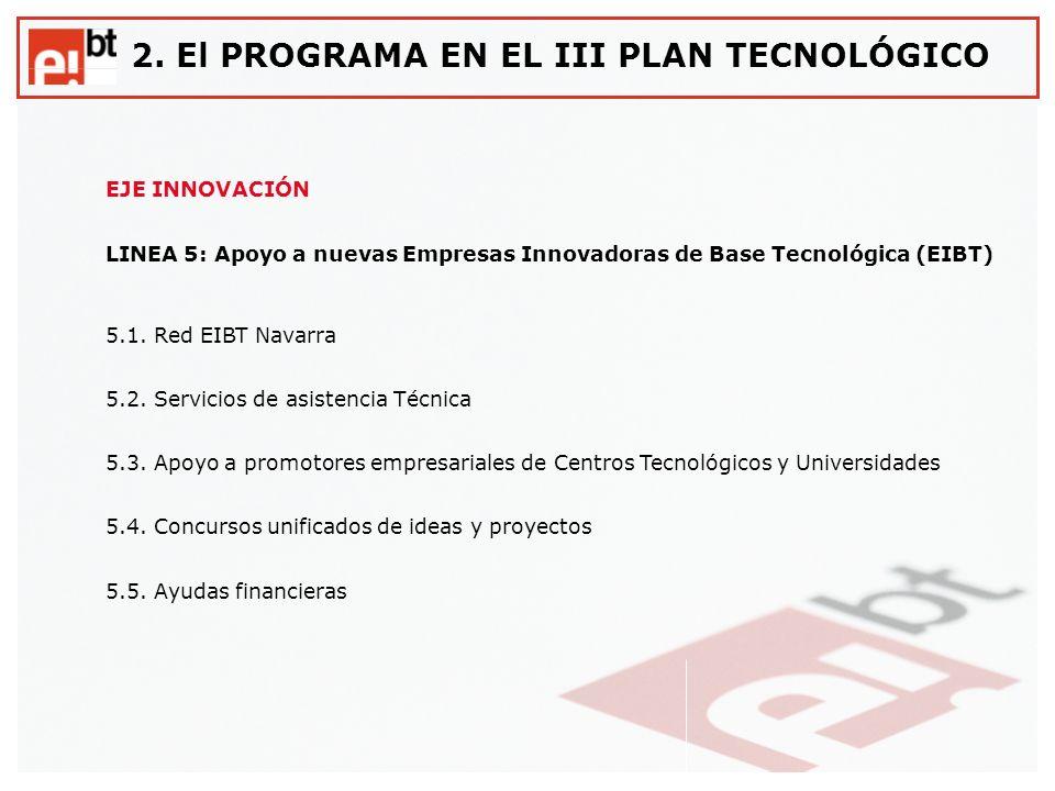 2. El PROGRAMA EN EL III PLAN TECNOLÓGICO