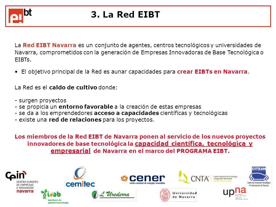 3. La Red EIBT