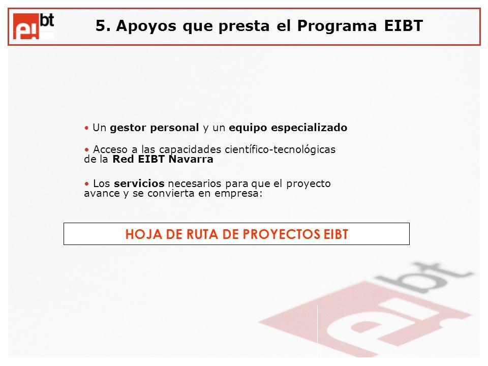 5. Apoyos que presta el Programa EIBT