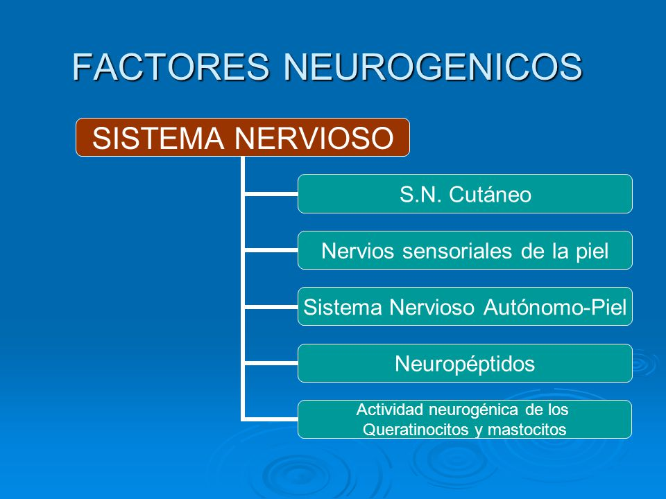 FACTORES NEUROGENICOS