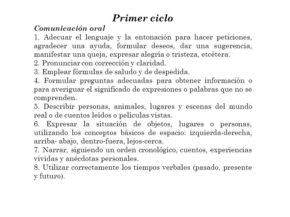 Primer ciclo Comunicación oral