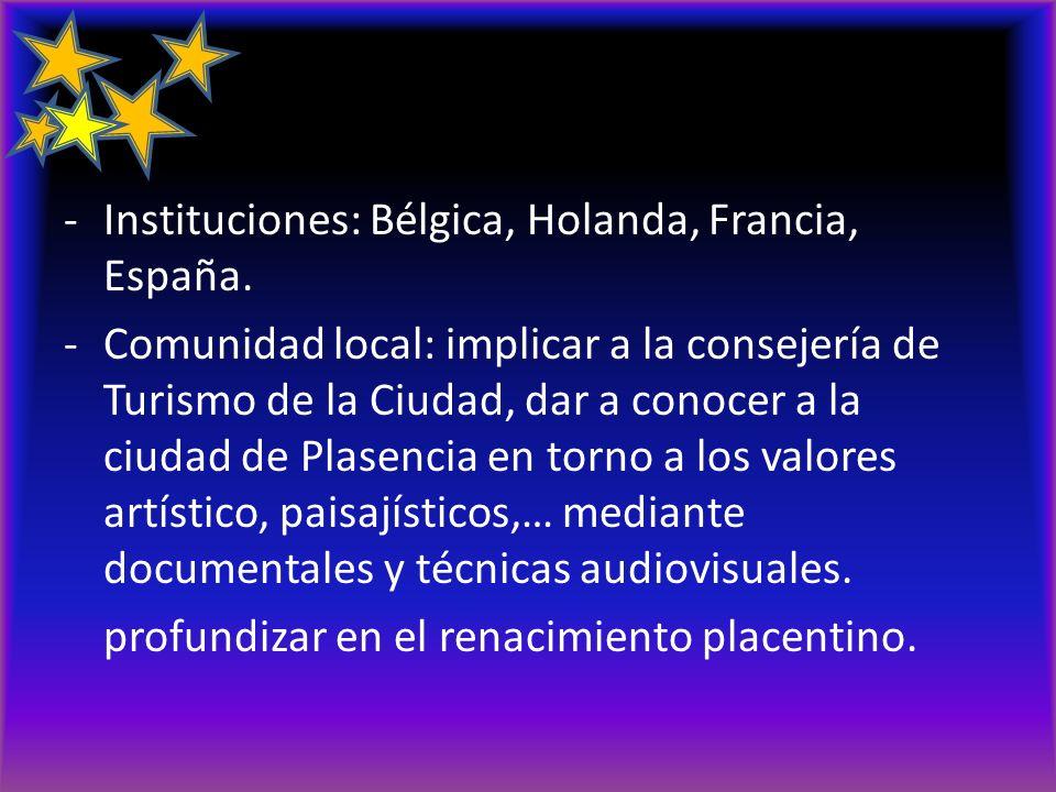 Instituciones: Bélgica, Holanda, Francia, España.