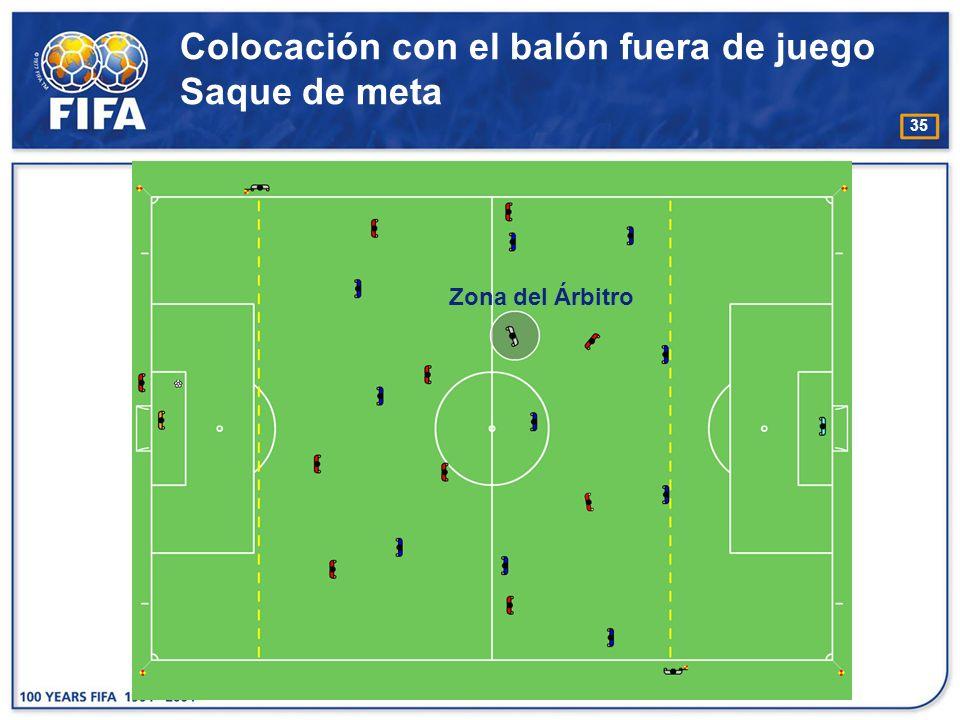Regla 5 el rbitro ppt descargar for Balon fuera de juego