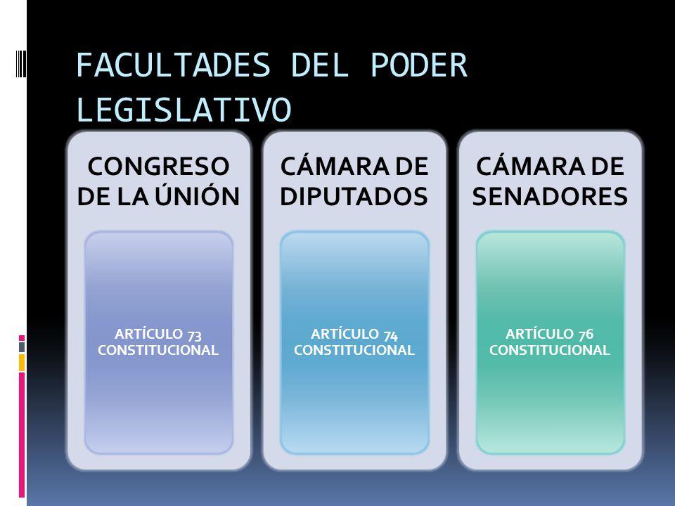 Poderes de la federaci n ppt video online descargar for La camara de senadores