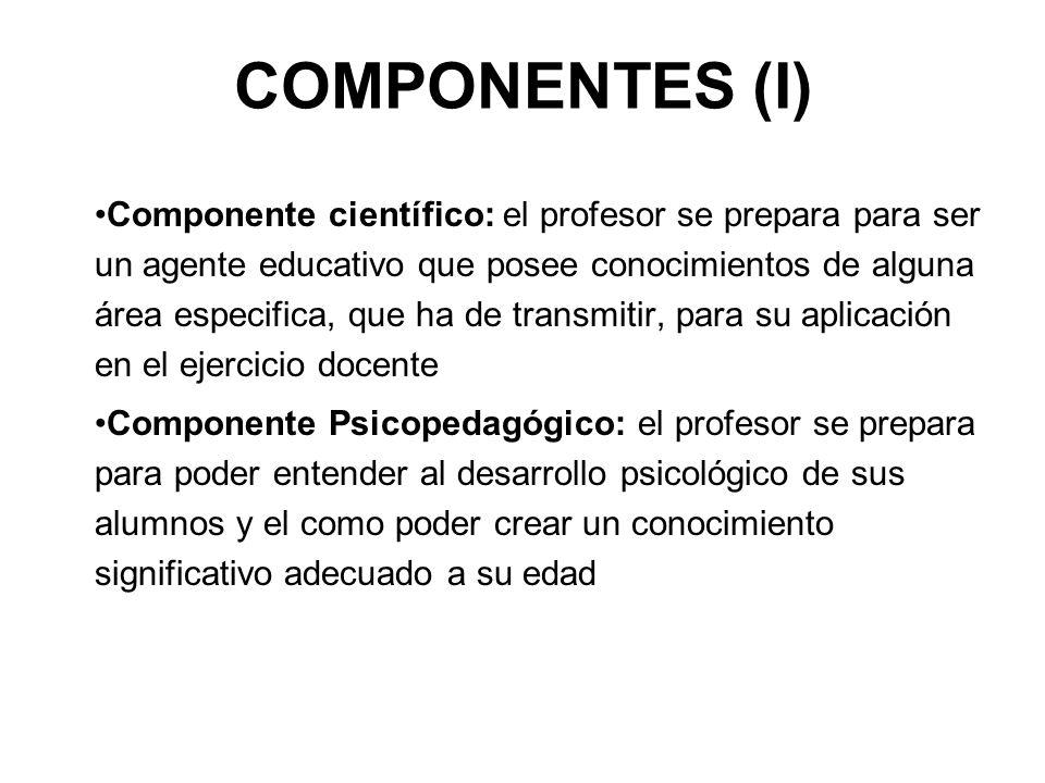 COMPONENTES (I)