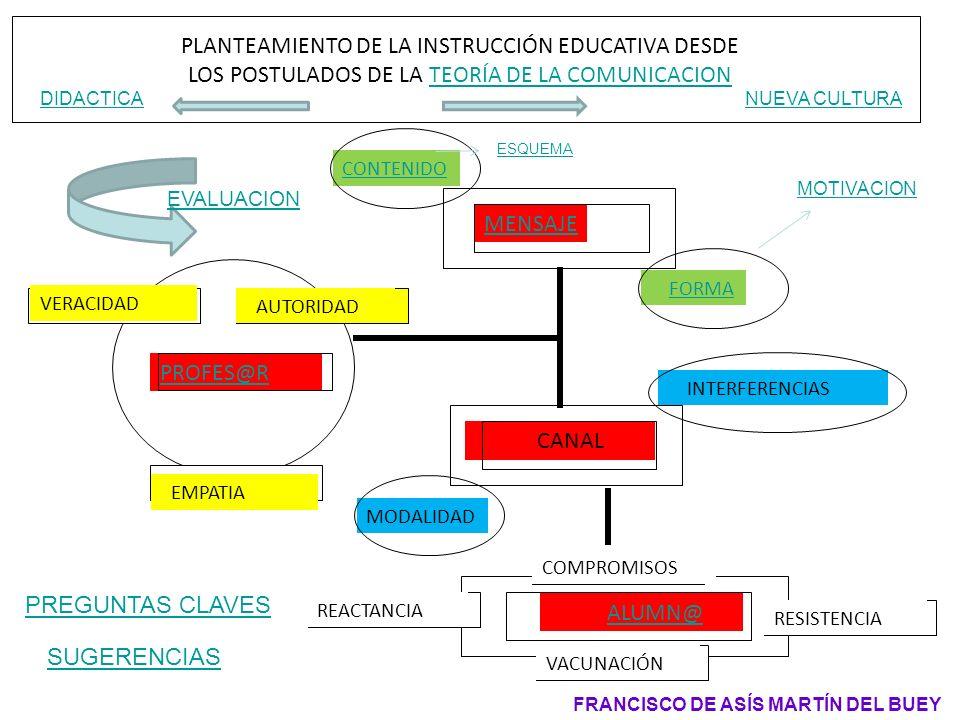 PLANTEAMIENTO DE LA INSTRUCCIÓN EDUCATIVA DESDE