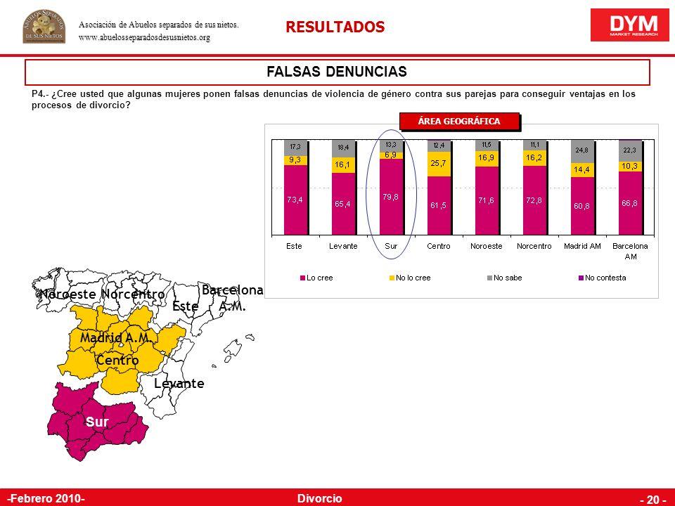 RESULTADOS FALSAS DENUNCIAS Barcelona A.M. Noroeste Norcentro Este