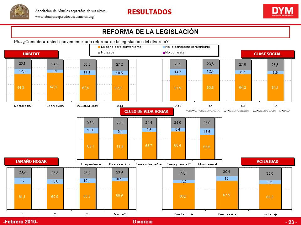 REFORMA DE LA LEGISLACIÓN