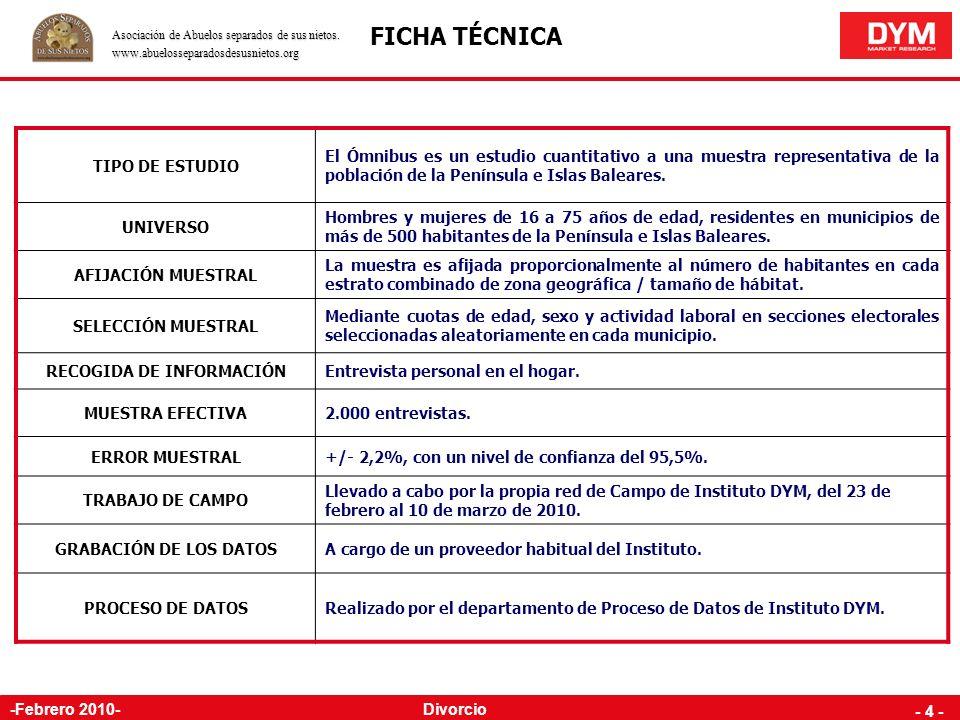 RECOGIDA DE INFORMACIÓN