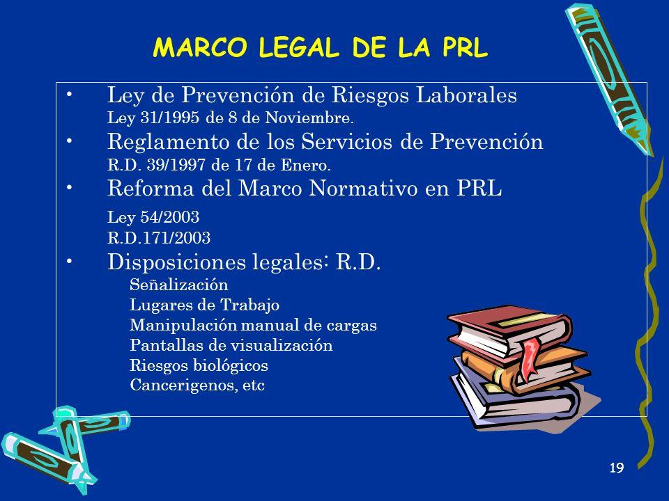 MARCO LEGAL DE LA PRL Ley de Prevención de Riesgos Laborales