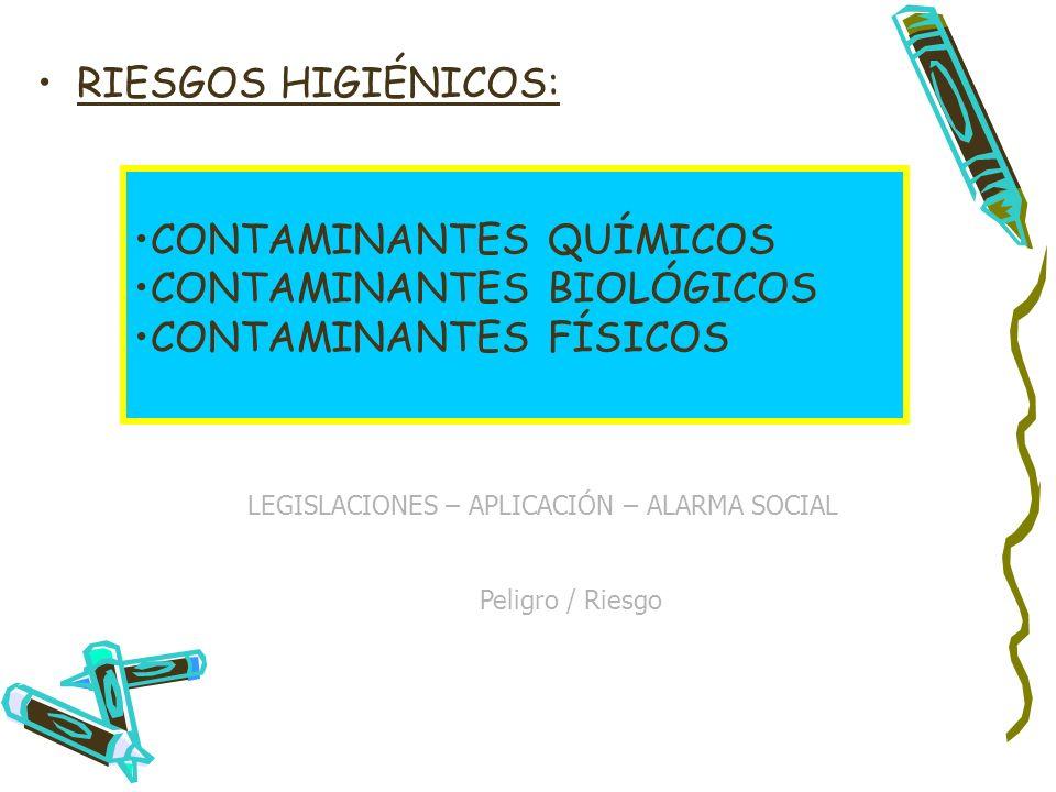 CONTAMINANTES QUÍMICOS CONTAMINANTES BIOLÓGICOS CONTAMINANTES FÍSICOS