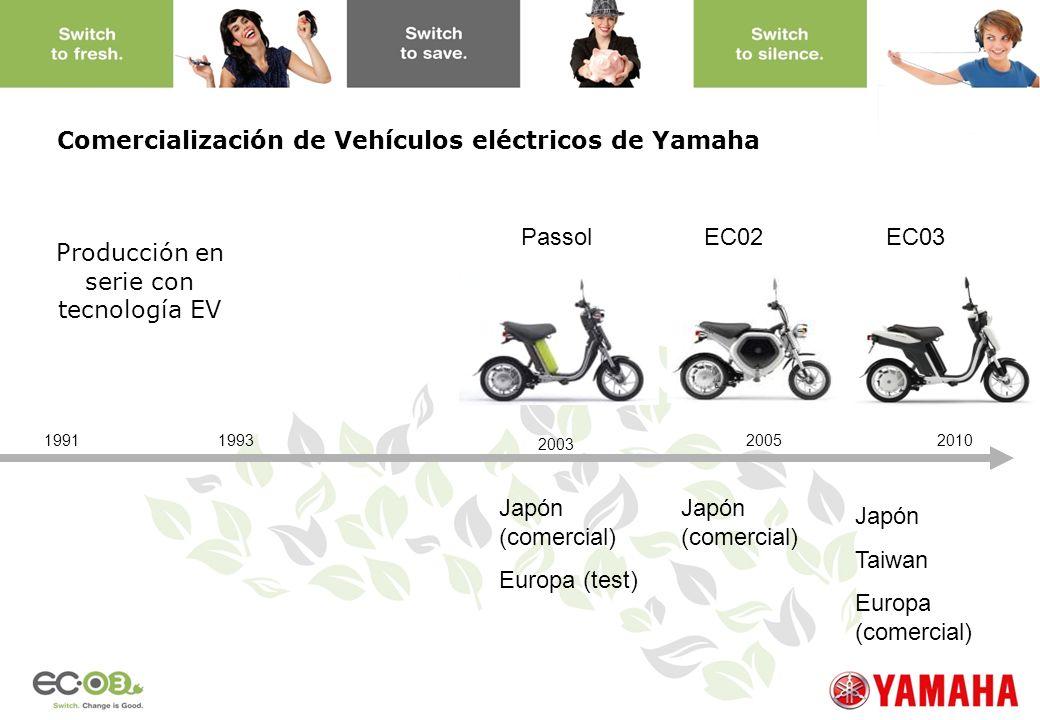 Producción en serie con tecnología EV