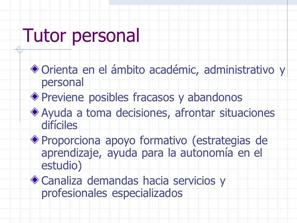 Tutor personalOrienta en el ámbito académic, administrativo y personal. Previene posibles fracasos y abandonos.