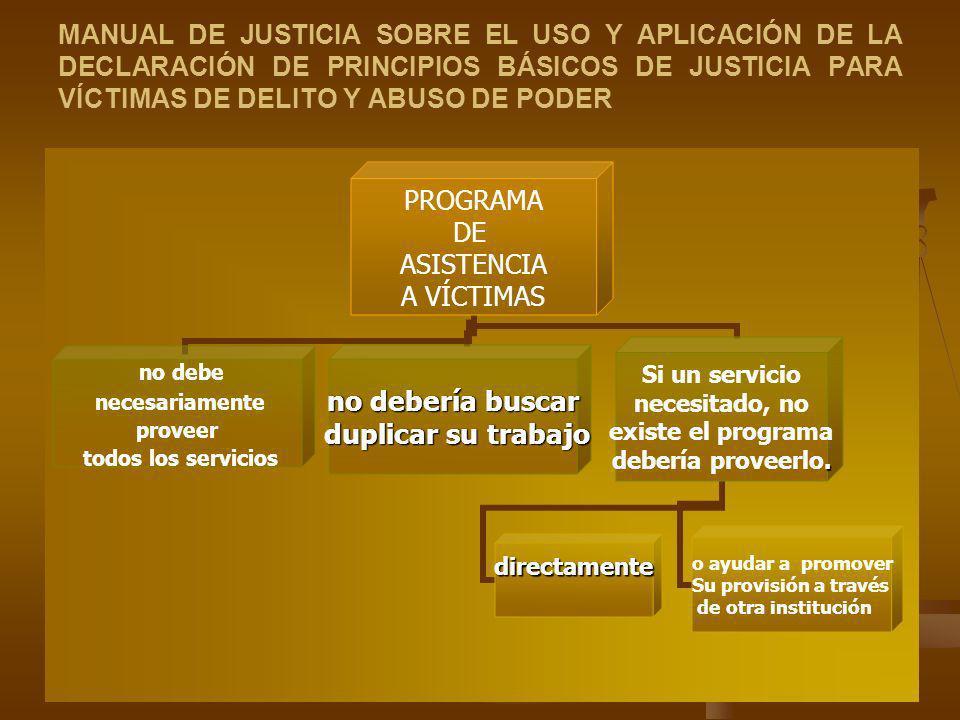 MANUAL DE JUSTICIA SOBRE EL USO Y APLICACIÓN DE LA DECLARACIÓN DE PRINCIPIOS BÁSICOS DE JUSTICIA PARA VÍCTIMAS DE DELITO Y ABUSO DE PODER