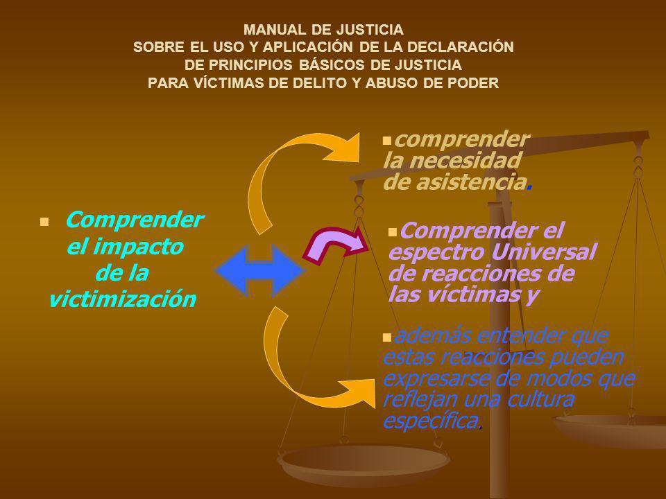 Comprender el impacto de la victimización