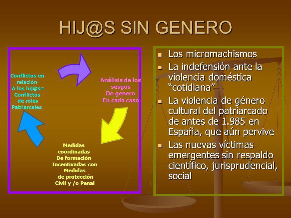 HIJ@S SIN GENERO Los micromachismos