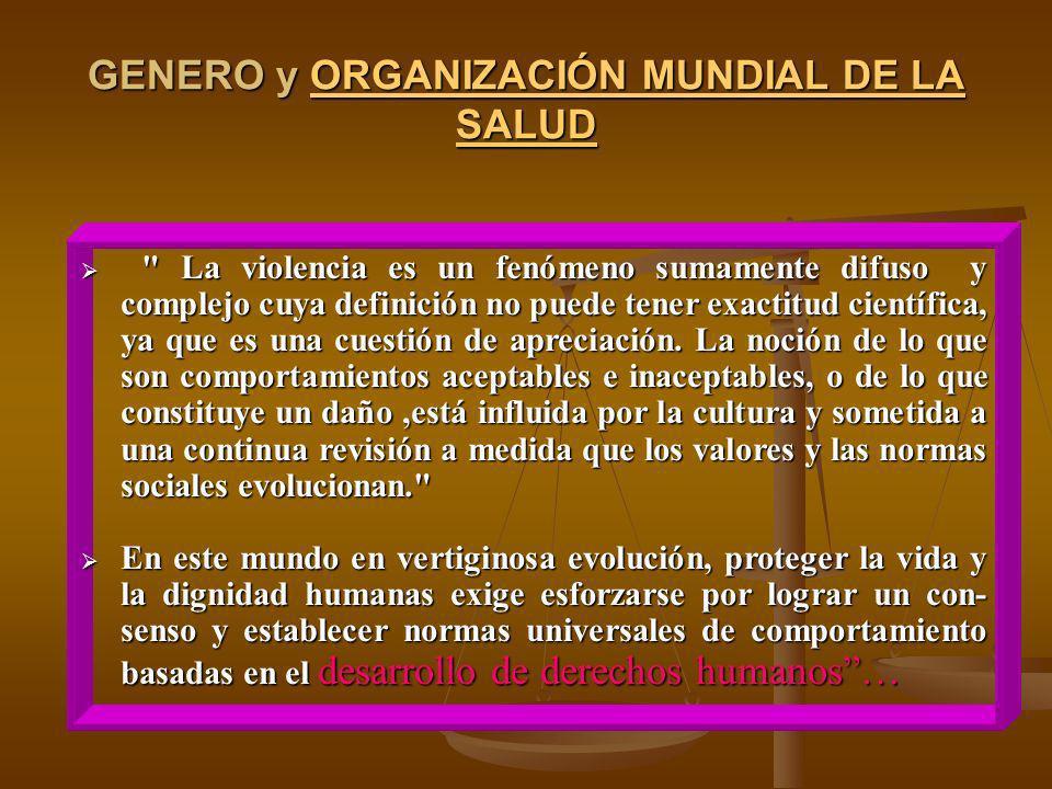 GENERO y ORGANIZACIÓN MUNDIAL DE LA SALUD