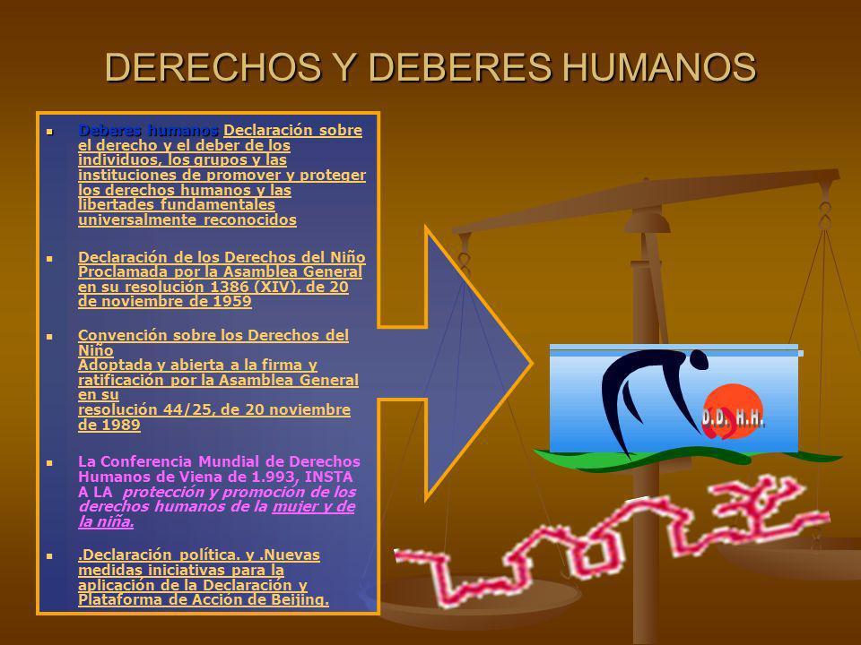 DERECHOS Y DEBERES HUMANOS