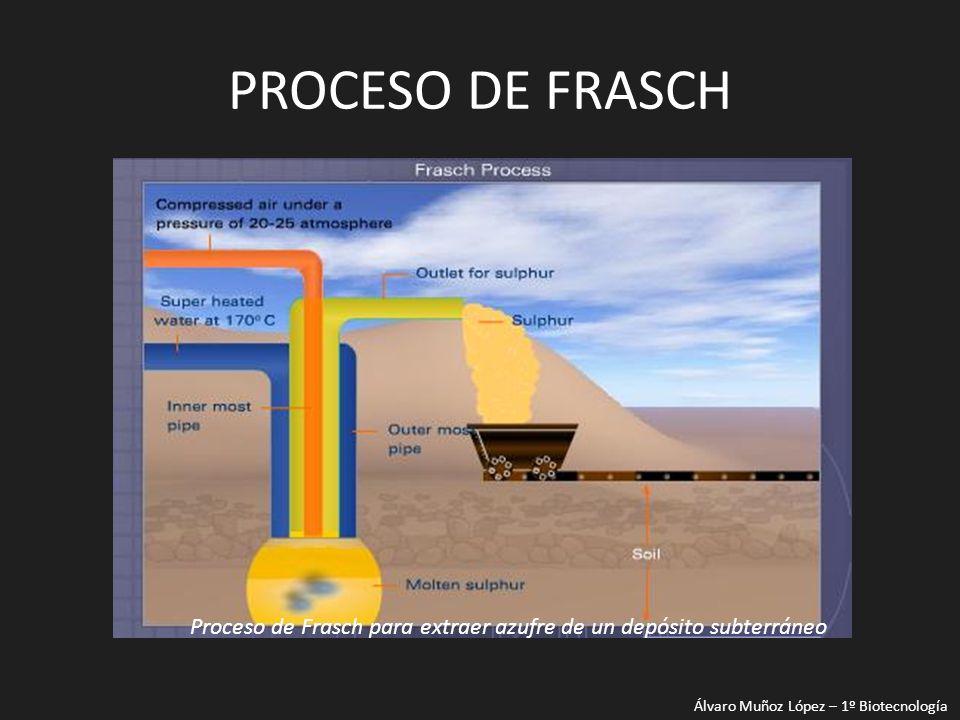 PROCESO DE FRASCH Proceso de Frasch para extraer azufre de un depósito subterráneo.