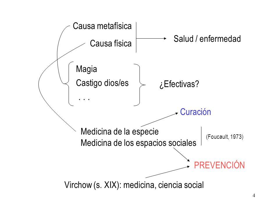 Medicina de los espacios sociales