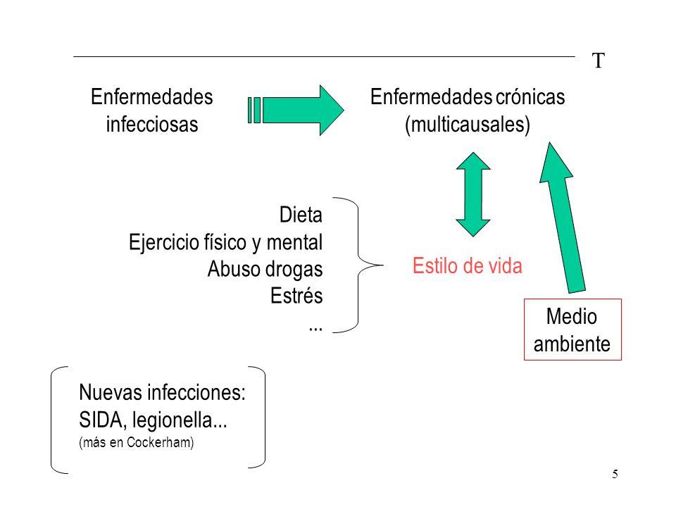 Enfermedades infecciosas Enfermedades crónicas (multicausales)