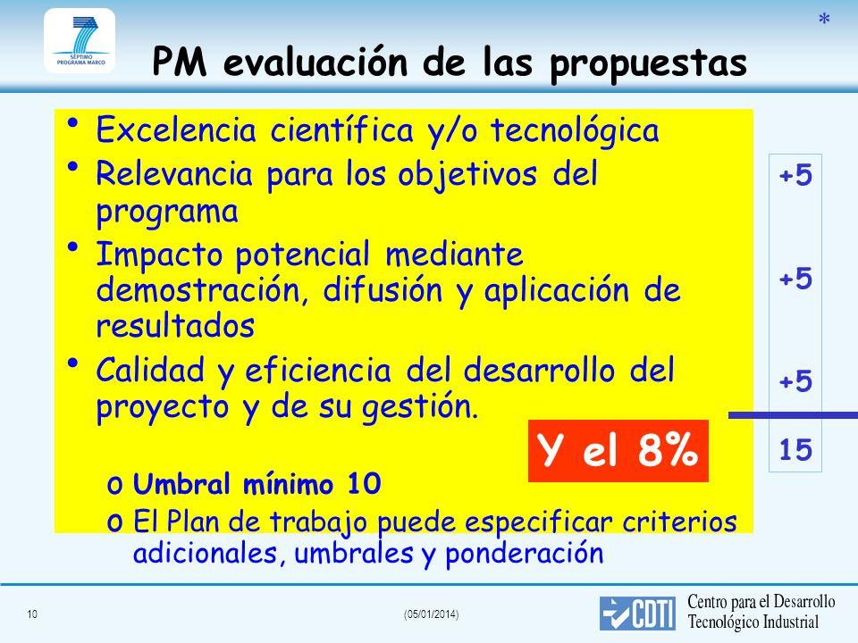 PM evaluación de las propuestas