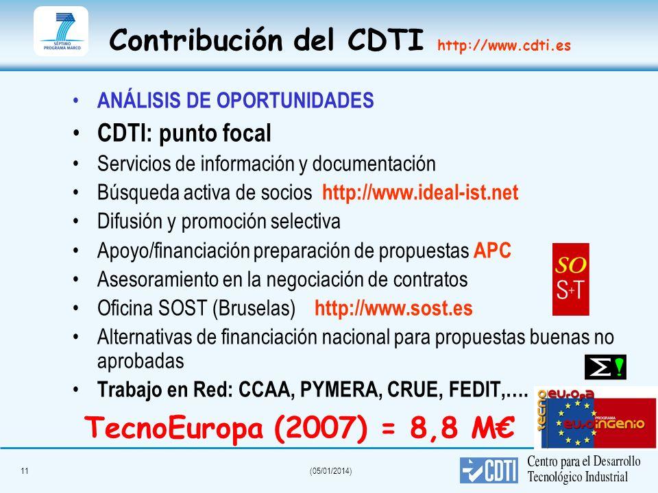 Contribución del CDTI http://www.cdti.es