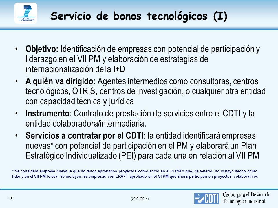 Servicio de bonos tecnológicos (I)