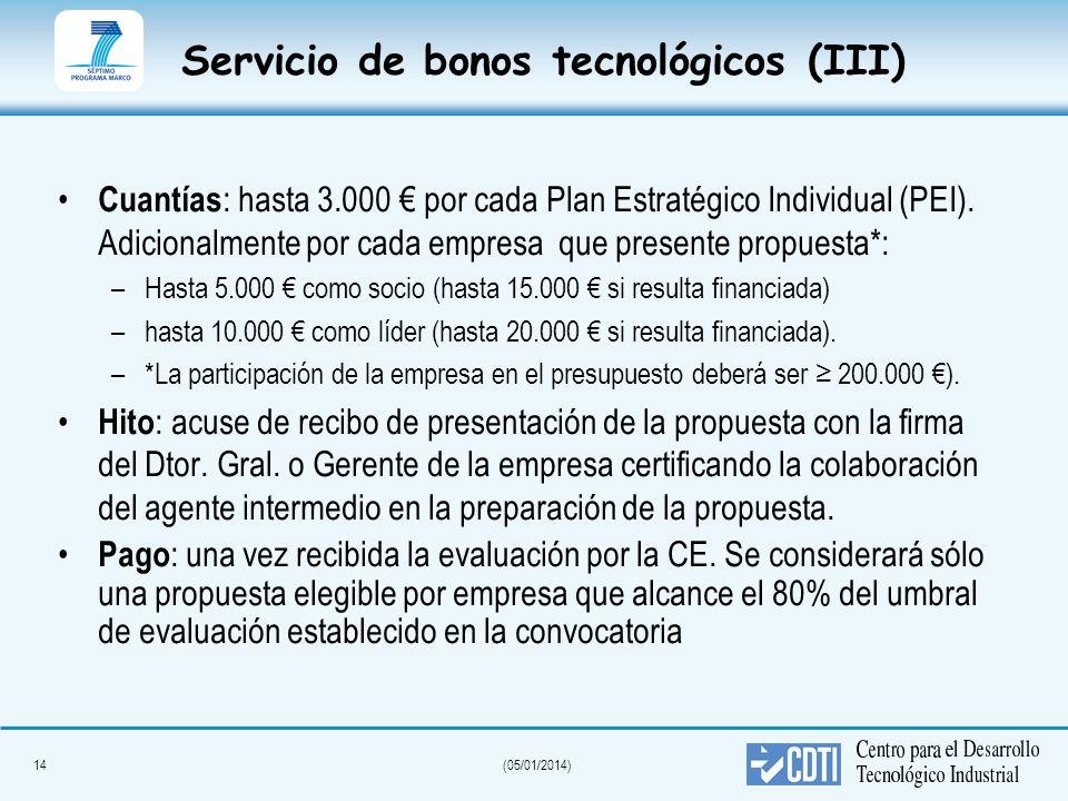 Servicio de bonos tecnológicos (III)