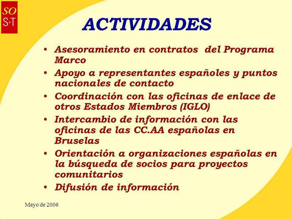 ACTIVIDADES Asesoramiento en contratos del Programa Marco