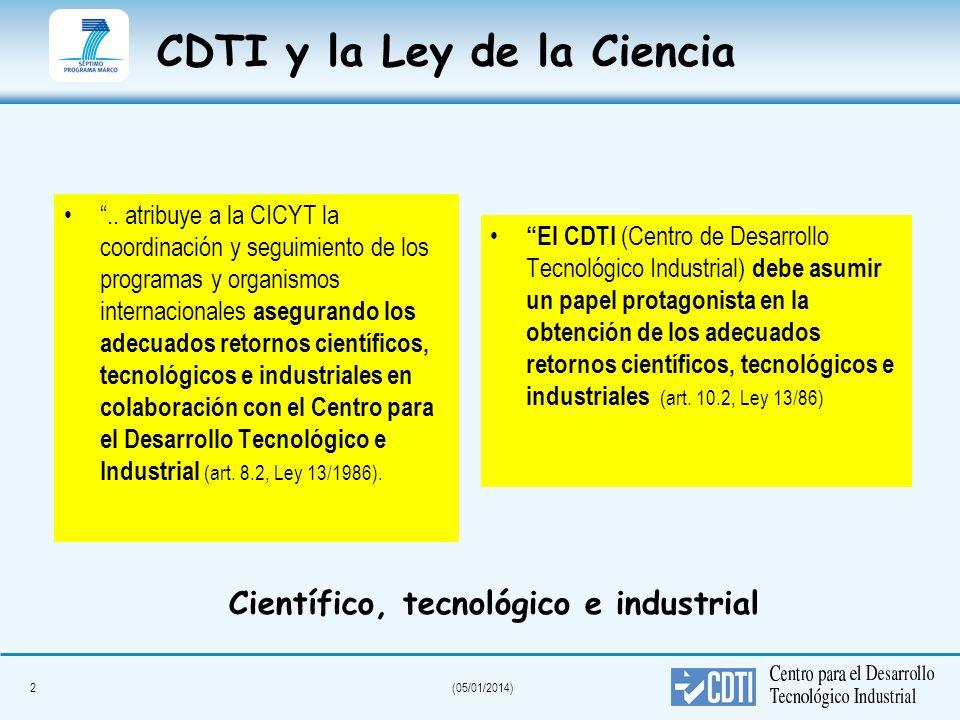CDTI y la Ley de la Ciencia