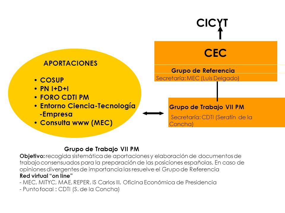 CICYT CEC APORTACIONES COSUP PN I+D+I FORO CDTI PM