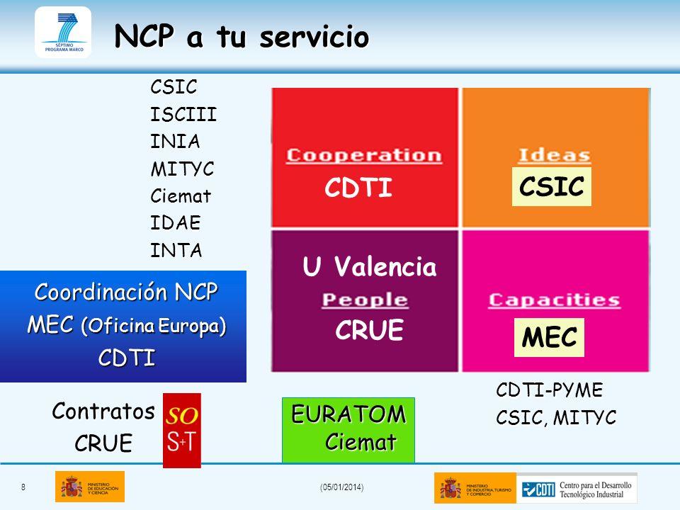 NCP a tu servicio CDTI CSIC U Valencia CRUE MEC Coordinación NCP