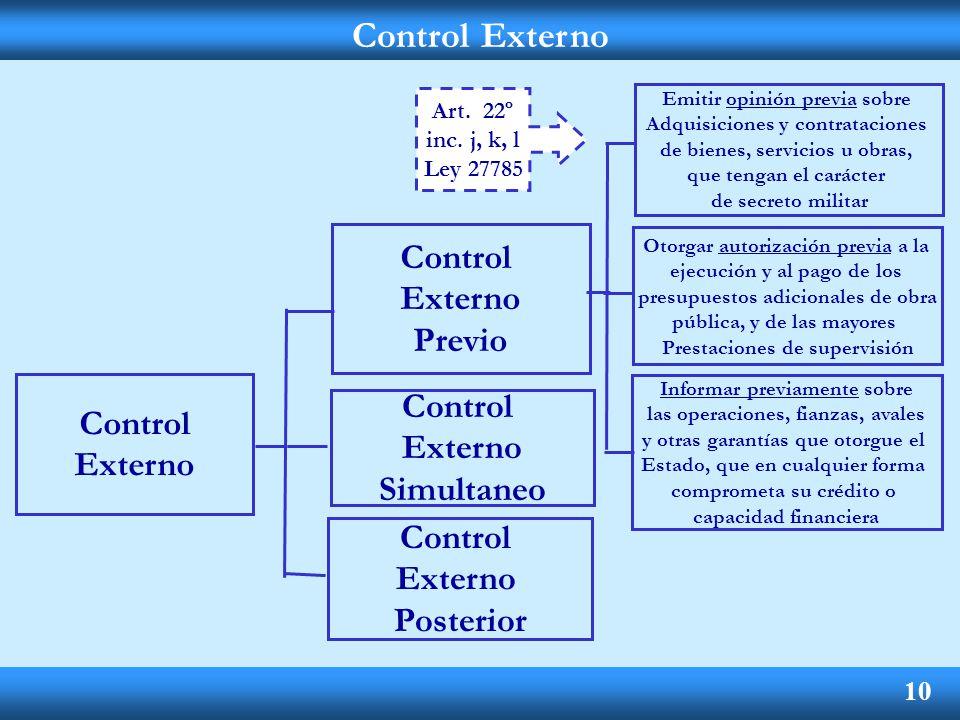 Control Externo Control Externo Previo Control Control Externo Externo