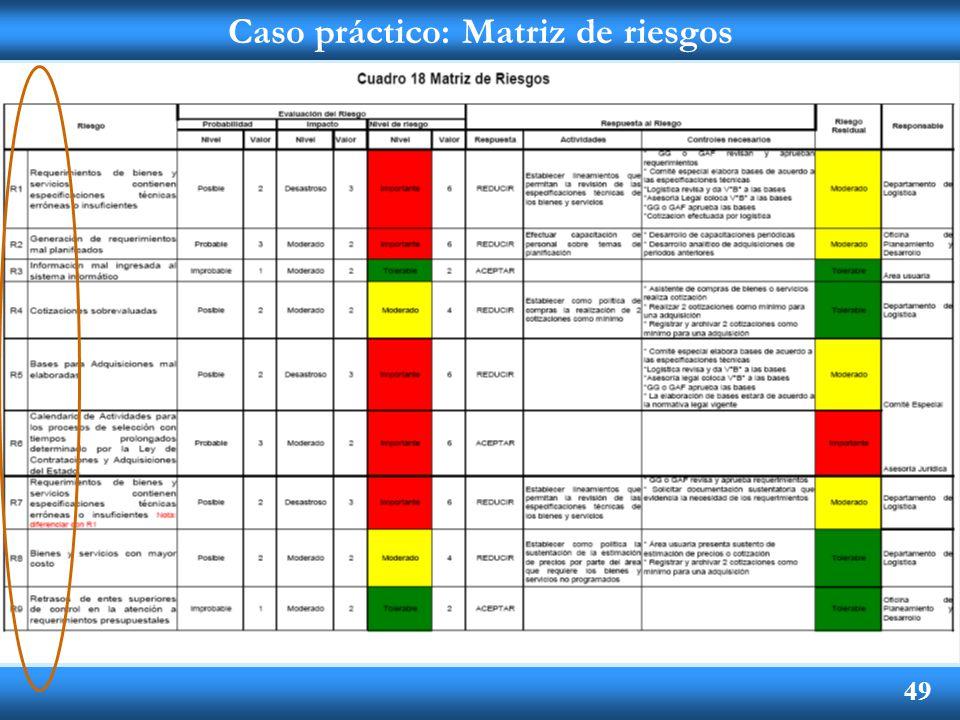 Caso práctico: Matriz de riesgos