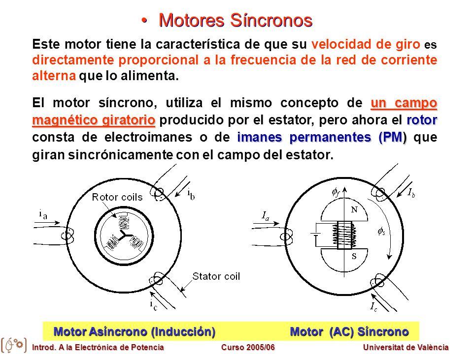 Motor Asíncrono (Inducción) Motor (AC) Síncrono