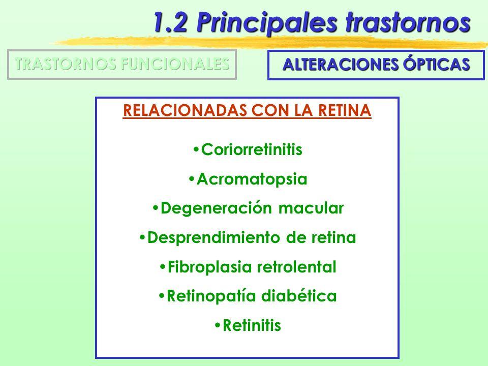 1.2 Principales trastornos