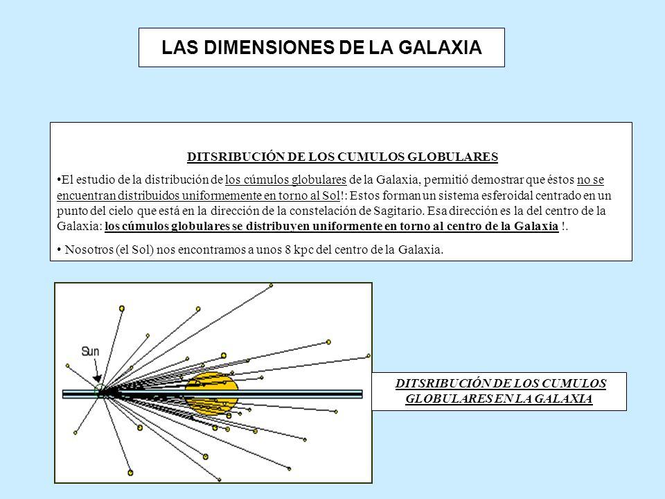 LAS DIMENSIONES DE LA GALAXIA